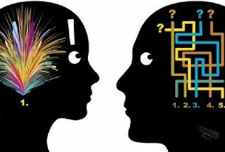 Различия в  интелигентността продиктувани от социалния статус