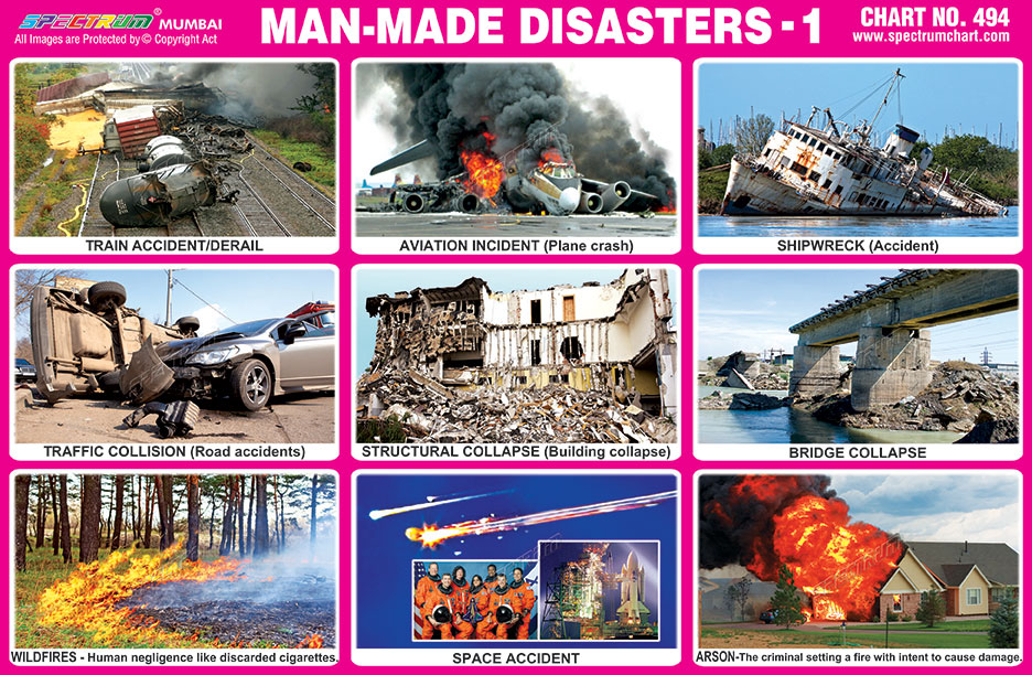 manmade disasters Total insured losses from natural catastrophes and large man-made.
