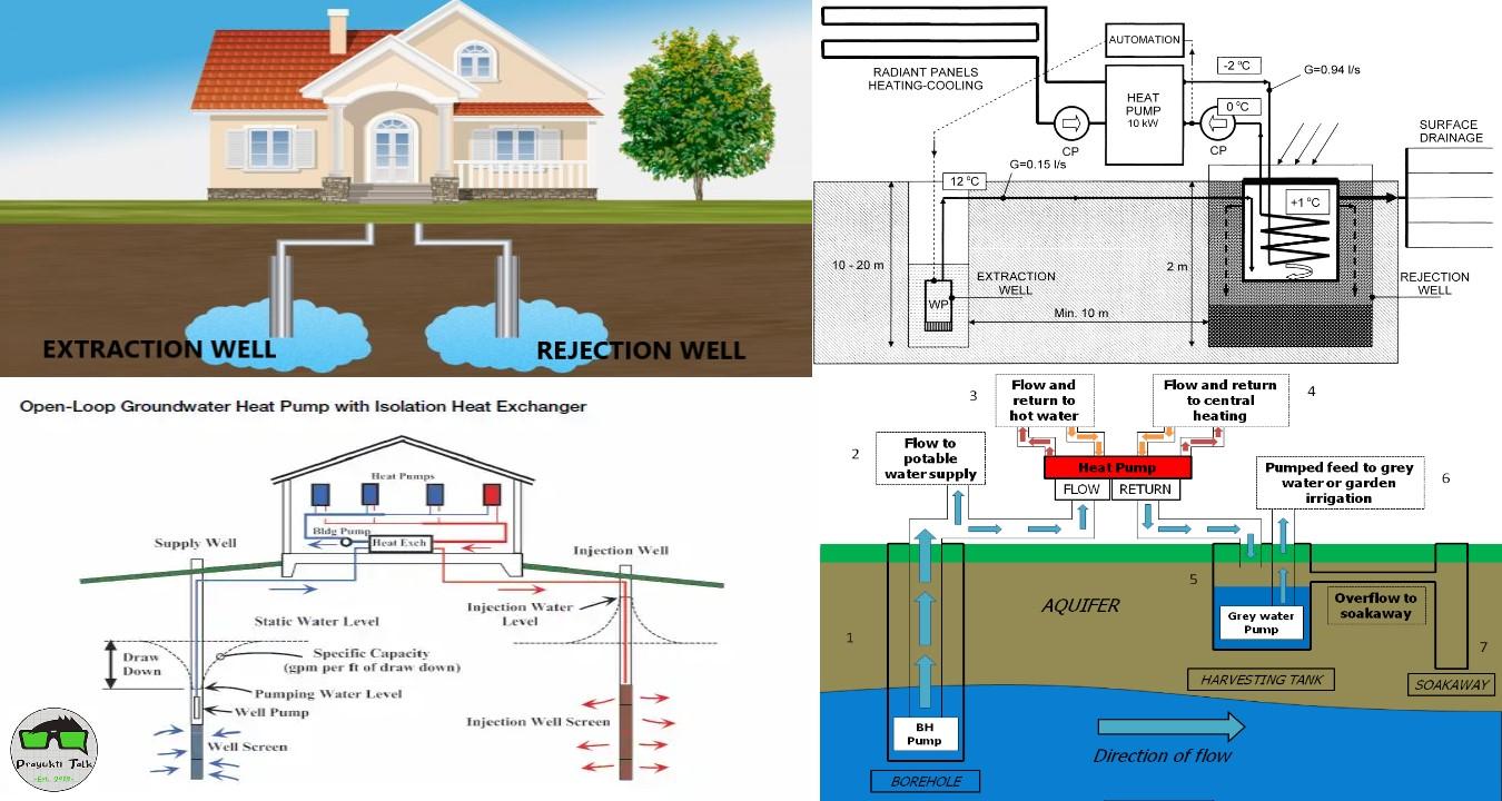 Geothermal energy - British Geological Survey