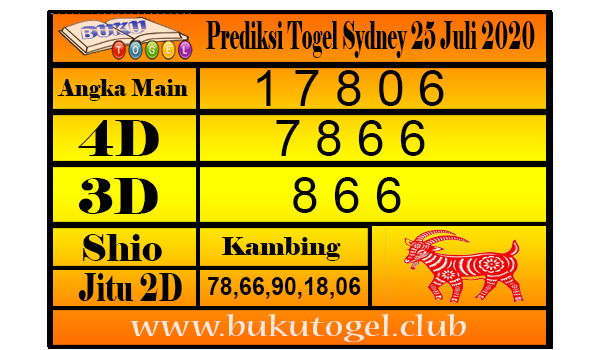 Prediksi Togel Sydney 25 Juli 2020