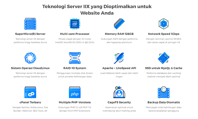Teknologi Server IIX yang Dioptimalkan untuk Website Anda