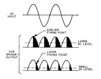 Watt's Up?: More on Early Power Supply Preregulator Circuits