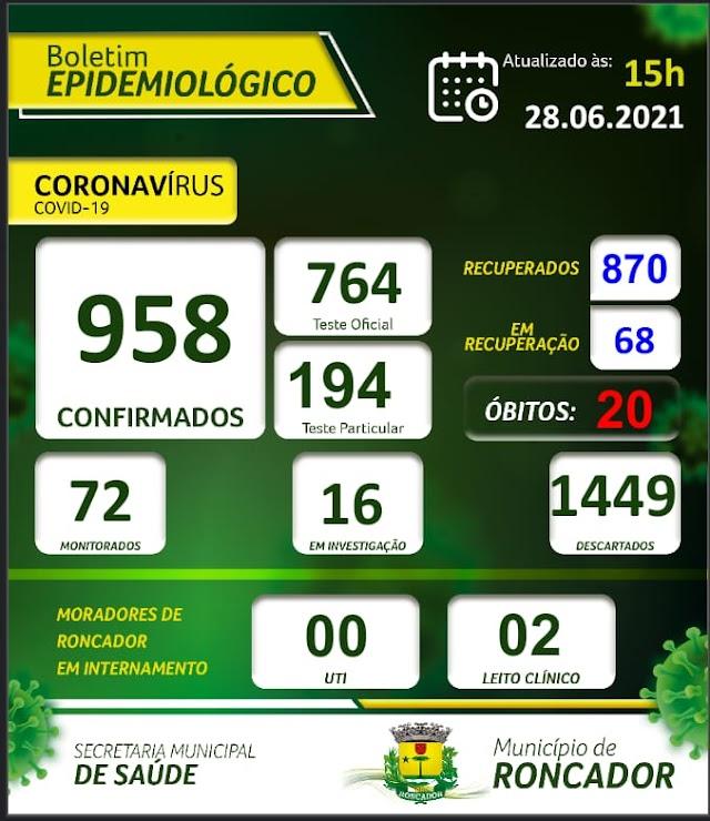 Boletim Epidemiológico de Roncador em 28 de junho