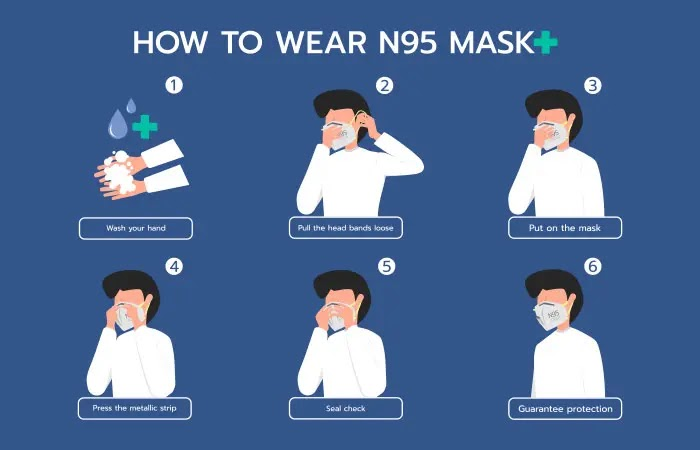 كيفية ارتداء القناعي