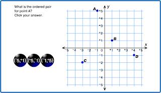 Определи координаты точки