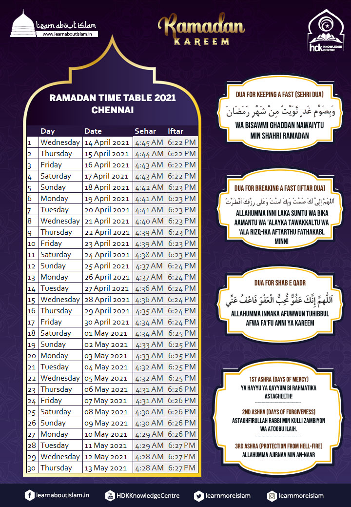Ramadan 2021 Sehri Iftari Timings for Chennai, India