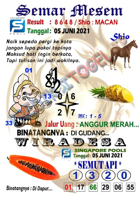 Syair Semar Mesem SGP Sabtu 05 Juni 2021