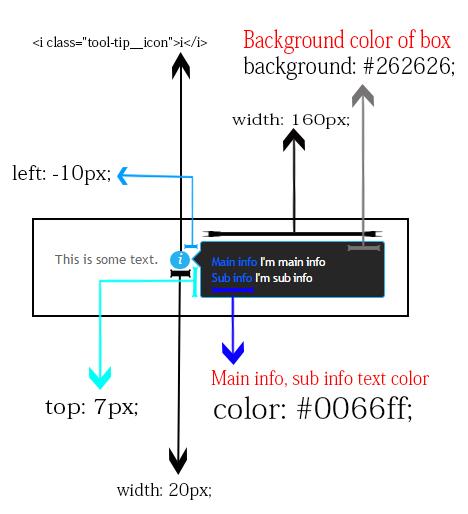 Customise Info Image