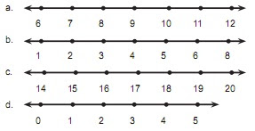 Soal Matematika 3 SD Semester 1