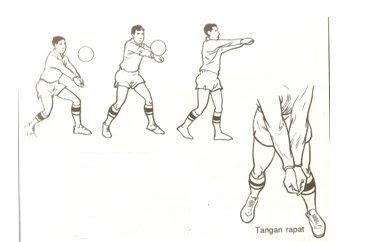 Teknik Dasar Bola Volley  Volley Ball