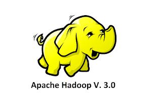 Installing Hadoop 3.0.0 Single Node Cluster on Ubuntu