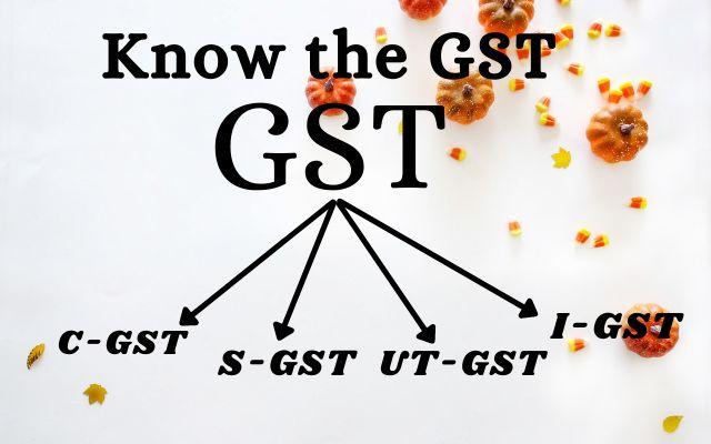 What is Goods and service tax and its types?