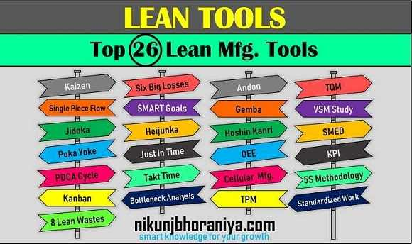 Lean Tools | Top 26 Lean Manufacturing Tools | Lean Manufacturing