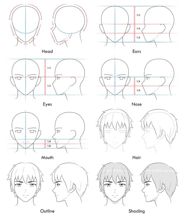Cara Menggambar Kepala Dan Wajah Anime Pria
