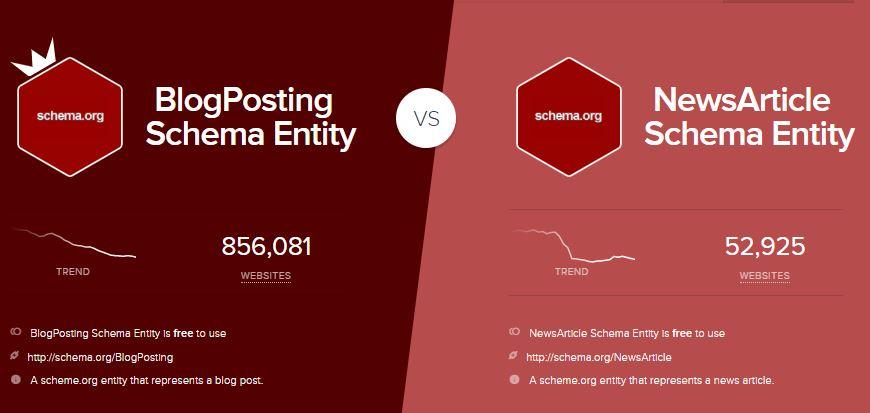 Schema Markup Blog: BlogPosting vs NewsArticle, Mana Lebih Baik?