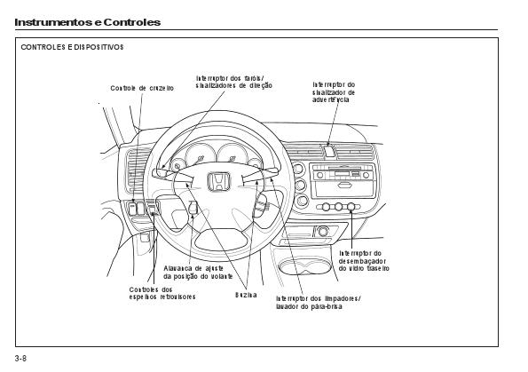 MANUAIS DO PROPRIETÁRIO: MANUAL DO HONDA CIVIC 2004