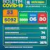 Boletim COVID-19: acompanhe os dados atualizados neste sábado (7)