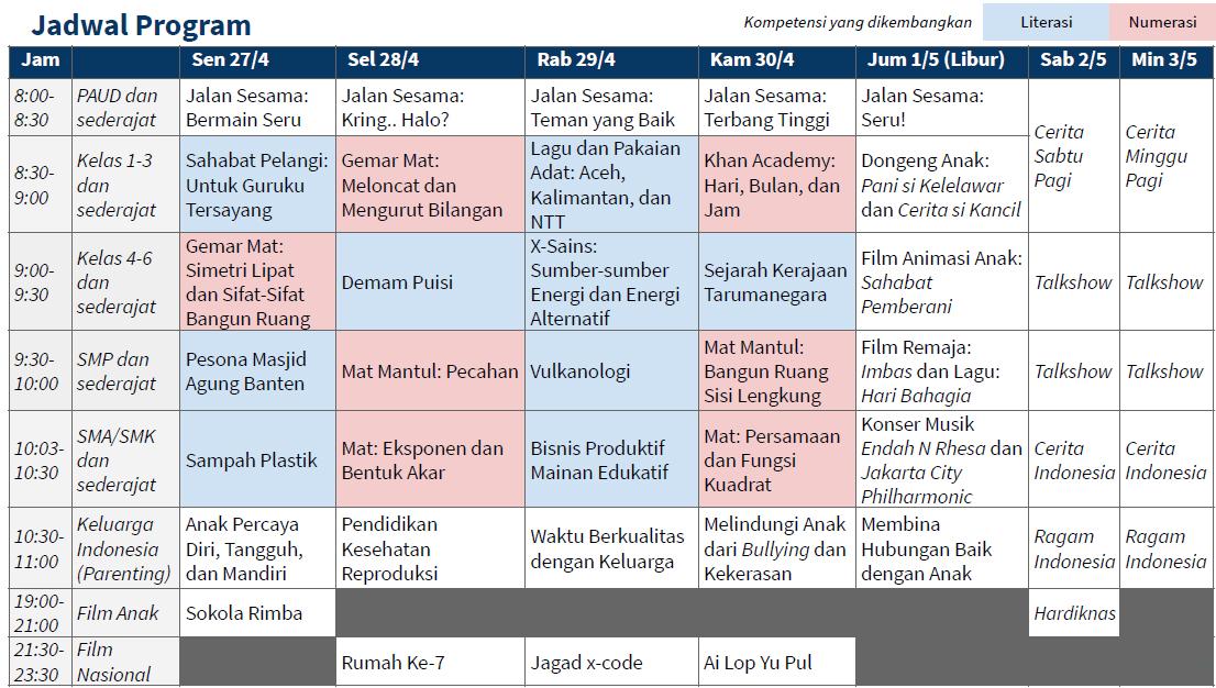 Jadwal Program Belajar dari Rumah di TVRI Minggu Ketiga