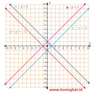 kunci jawaban ayo kita berlatih 4.2 matematika kelas 8 halaman 148 - 149