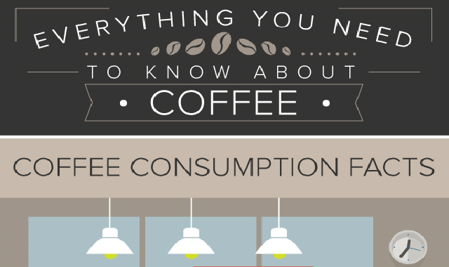 Everything You Need To Know About Coffee #infographic