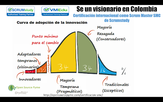 Open Source para Pymes