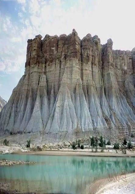 The Balochistan news