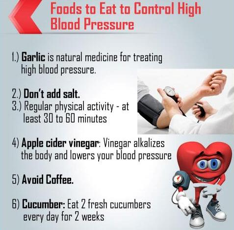 Controlling Your Blood Pressure: Health Tip