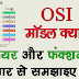 Explain OSI Reference Model in Hindi || What is OSI in Hindi || OSI Reference Model kya hai ?