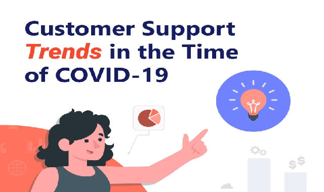 Customer Support Trends in the Time of COVID-19 #infographic
