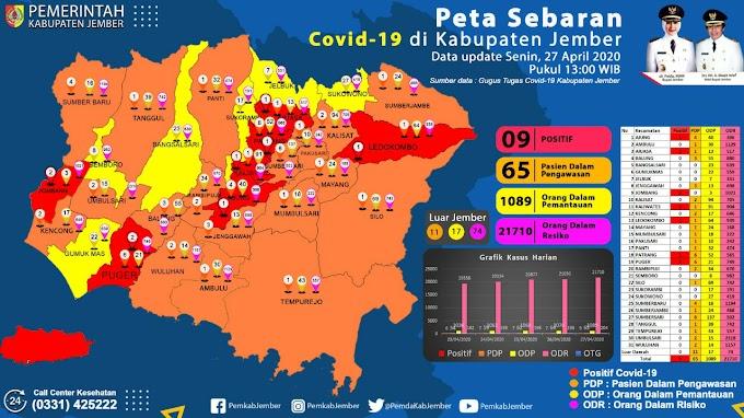 Covid -19 Per tanggal 27 April  Kabupaten Jember Bertambah Dari 7 Menjadi 9 Orang