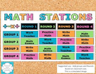 Elementary Grades Math Stations Starter Set