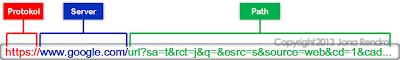 Bagian Atribut Komponen Penjabaran dari URL Protokol Server dan Path jonarendra