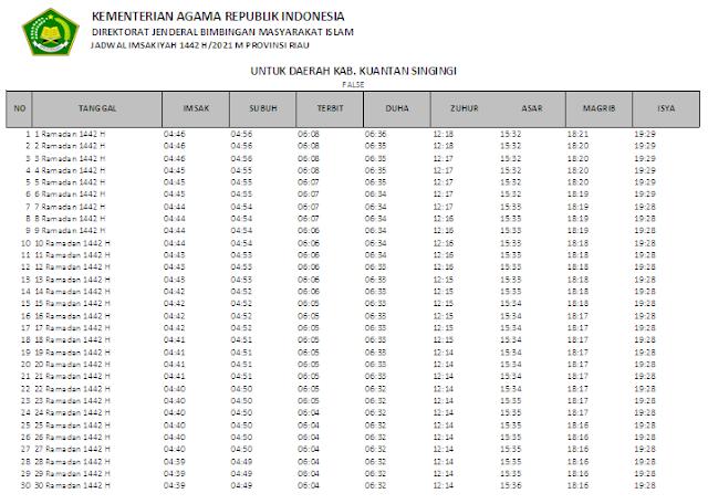 Jadwal Imsakiyah Ramadhan 1442 H Kabupaten Kuantan Singingi, Provinsi Riau