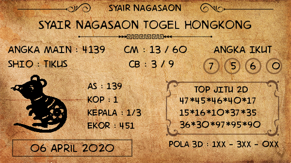 Prediksi HK Malam Ini Senin 06 April 2020 - Nagasaon HK