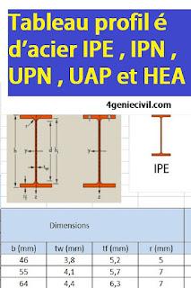 Tableau dimensions et poids de profilé d'acier IPE , IPN , UPN , UAP et HEA
