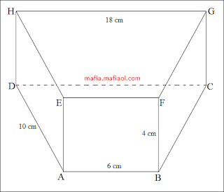 Cara Menentukan Luas Permukaan Prisma Trapesium