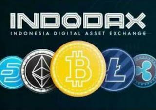 Cara Beli Bitcoin Dengan Virtual Account BRI Di Indodax