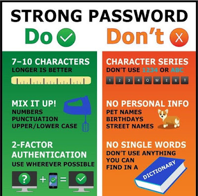 strong password dos and donts