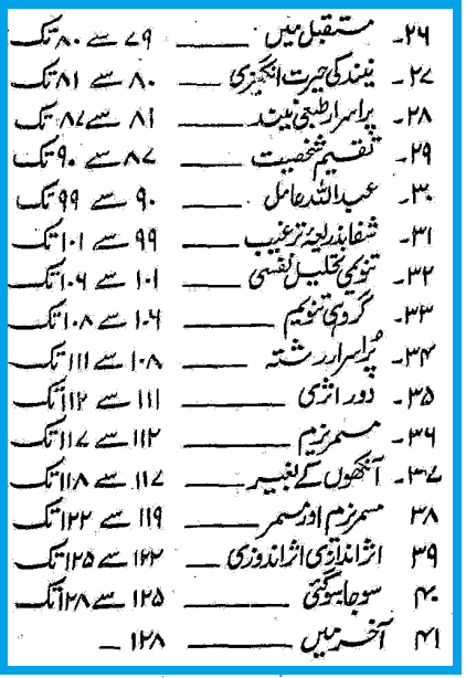 Hypnotism in Urdu  By Rais Amrohvi best Book on Hypnotism For Dummies  contents page 2