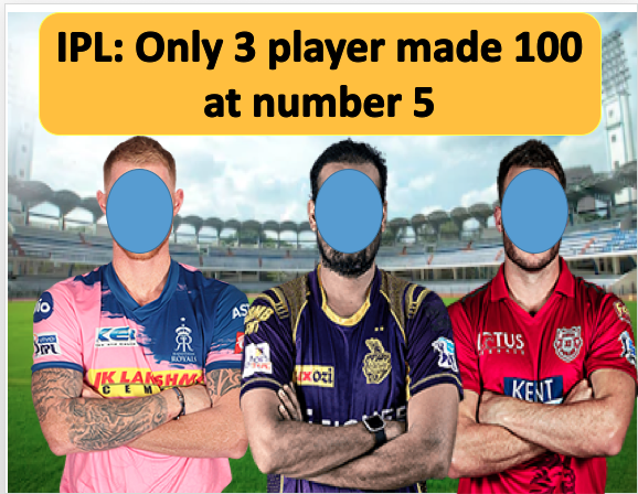 Player who scored a century while batting at number 5 in IPL, one Indian is also included