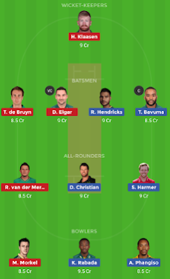 TST vs JOZ dream 11 team | JOZ vs TST