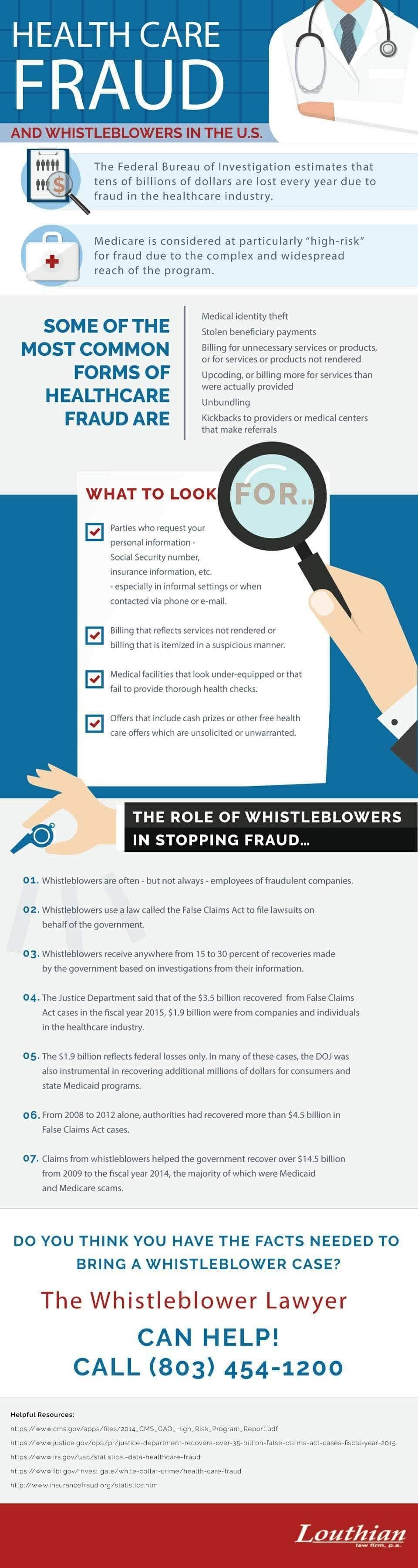 Health Care Fraud and Whistleblower in the U.S #infographic