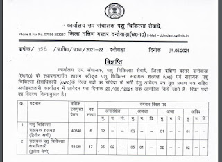 Dantewada Veterinary Department Assistant Veterinary Field Officer Recruitment 2021 – Previous Papers