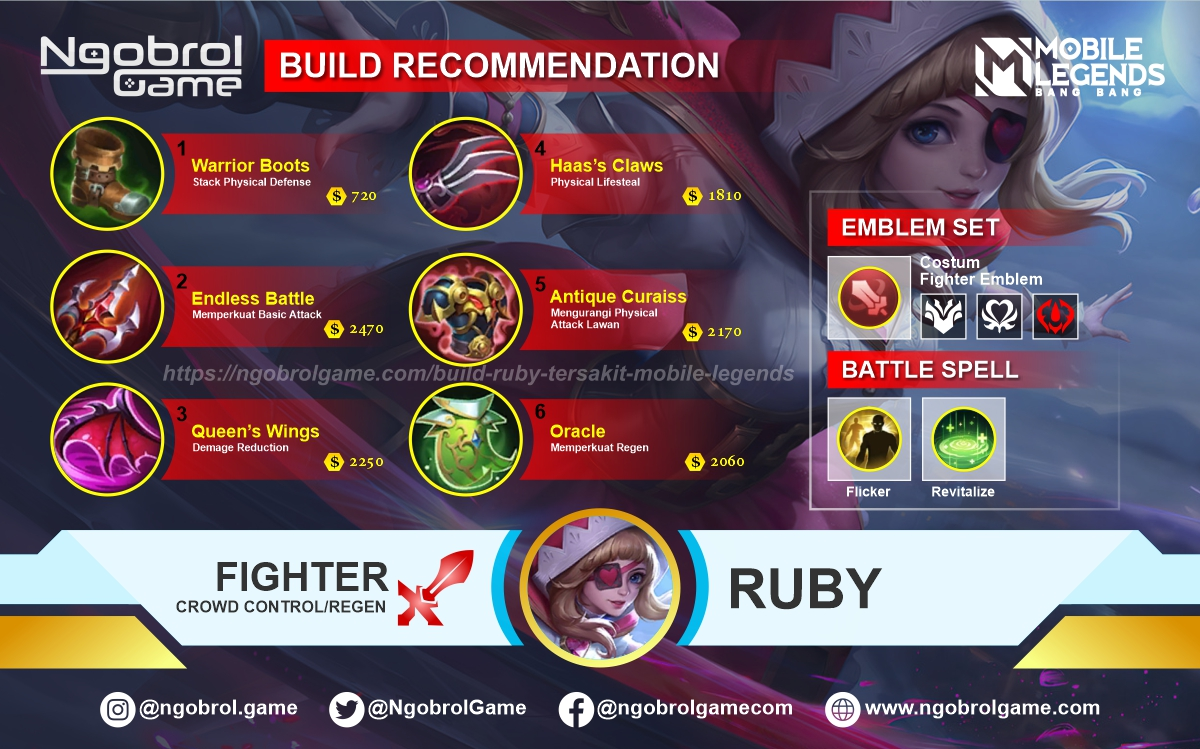 Build Ruby Tersakit 2021 Mobile Legends