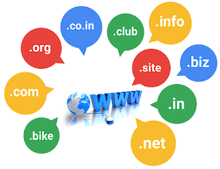 7 Tips Cepat Sebelum Anda Memilih Nama Domain