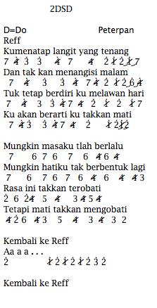 Not Angka Pianika Lagu Peterpan 2DSD
