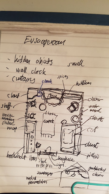 Scribbles on my notebook, sketching up the room's main items