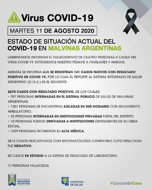 Malvinas Argentinas. martes con 4 fallecidos y 141 nuevos casos de enfermos con coronavirus. Covid%2B19%2Ben%2BMalvinas%2BArgentinas%2B01