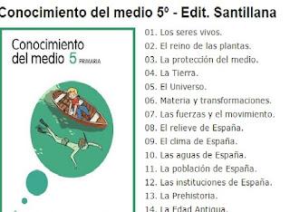 http://micolegiodeprimaria.blogspot.com.es/2013/09/conocimiento-del-medio-5-santillana.html