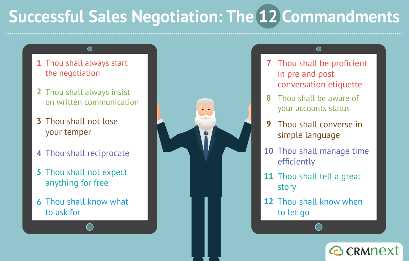 Successful Sales Negotiation: The 12 Commandments